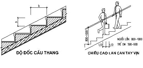 quy dinh chieu cao an can ban cong kinh